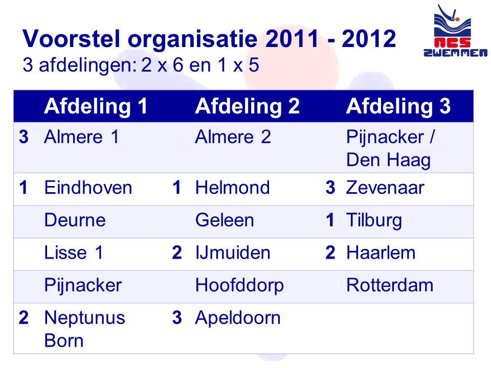 Voorstel organisatie 2011 - 2012 3 afdelingen: 2 x 6 en 1 x 5 Afdeling 1Afdeling 2Afdeling 3 3Almere 1Almere 2Pijnacker / Den Haag 1Eindhoven1Helmond3Zevenaar DeurneGeleen1Tilburg Lisse 12IJmuiden2Haarlem PijnackerHoofddorpRotterdam 2Neptunus Born 3Apeldoorn