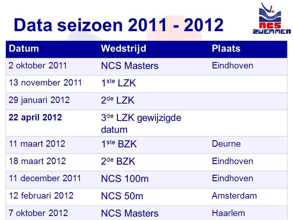 Data seizoen 2011 - 2012 DatumWedstrijdPlaats 2 oktober 2011 NCS Masters Eindhoven 13 november 2011 1 ste LZK 29 januari 2012 2 de LZK 22 april 2012 3 de LZK gewijzigde datum 11 maart 2012 1 ste BZK Deurne 18 maart 2012 2 de BZK Eindhoven 11 december 2011 NCS 100m Eindhoven 12 februari 2012 NCS 50m Amsterdam 7 oktober 2012 NCS Masters Haarlem
