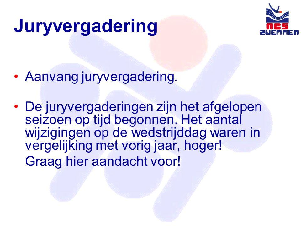 Juryvergadering •Aanvang juryvergadering.