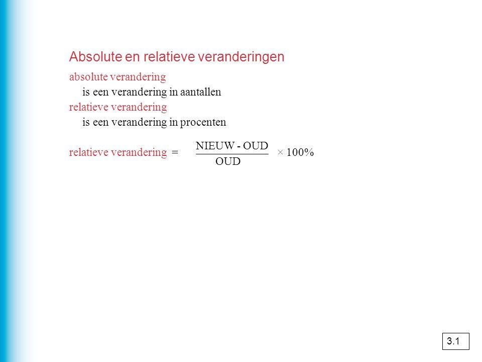 Procentberekeningen GebeurtenisVraagBerekening 5,8% van 51Hoeveel is dat.