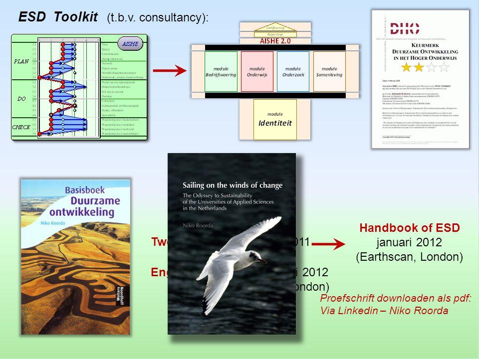 Tweede editie: mei 2011 Engelse vertaling: januari 2012 (Uitgeverij Earthscan, London) ESD Toolkit (t.b.v. consultancy): Handbook of ESD januari 2012