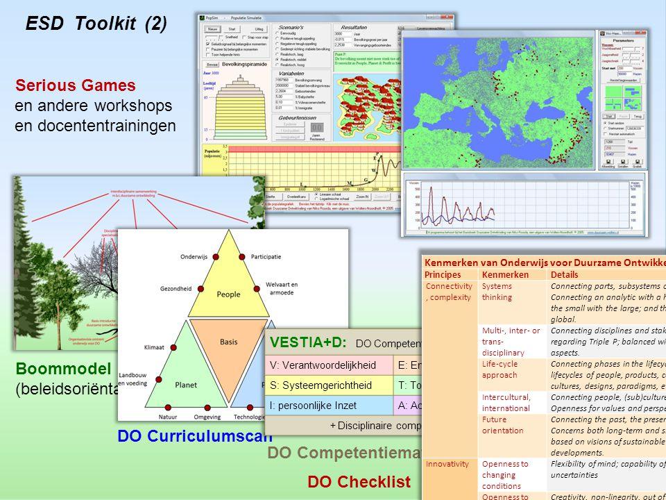 DO Curriculumscan ESD Toolkit (2) Serious Games en andere workshops en docententrainingen Boommodel (beleidsoriëntatie) DO Competentiematrix DO Checkl