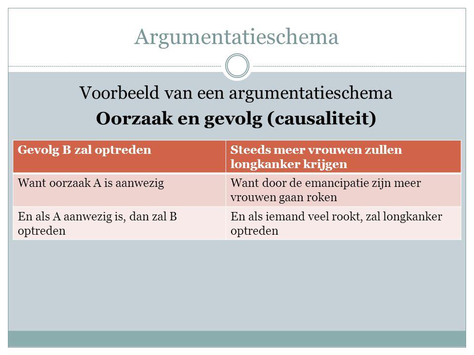 Argumentatieschema Voorbeeld van een argumentatieschema Oorzaak en gevolg (causaliteit) Gevolg B zal optredenSteeds meer vrouwen zullen longkanker kri