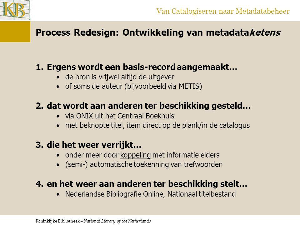 Koninklijke Bibliotheek – National Library of the Netherlands Van Catalogiseren naar Metadatabeheer Process Redesign: Ontwikkeling van metadataketens