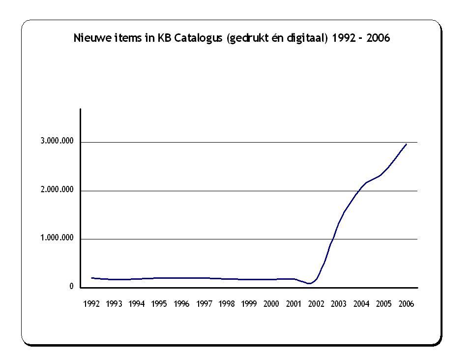 Koninklijke Bibliotheek – National Library of the Netherlands Van Catalogiseren naar Metadatabeheer Wat betekent dit praktisch.