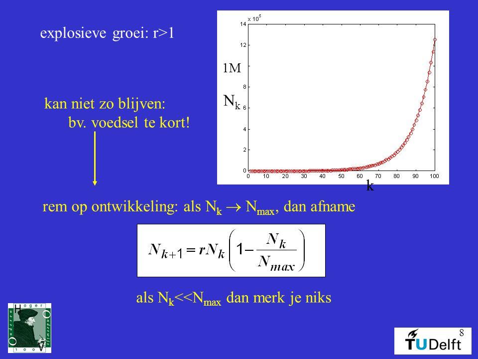8 explosieve groei: r>1 kan niet zo blijven: bv. voedsel te kort! k NkNk 1M rem op ontwikkeling: als N k  N max, dan afname als N k <<N max dan merk
