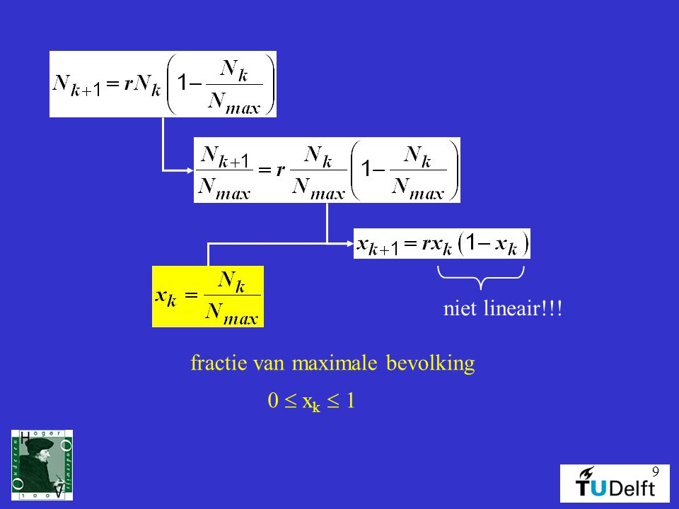 10 0.8x(1-x) r=0.8 x start x 1 x2x2 x2x2