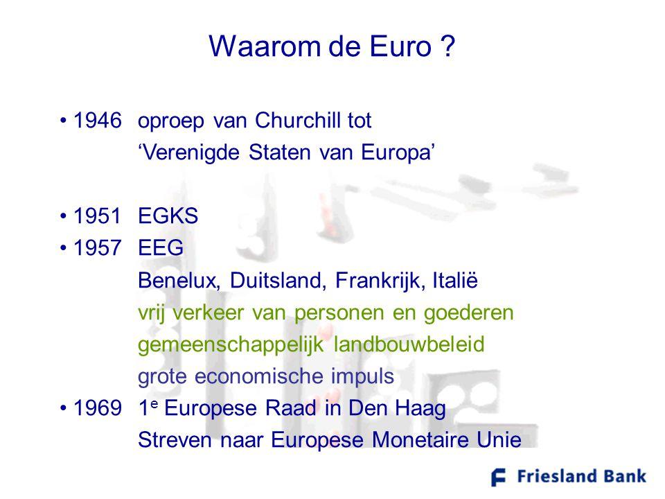 Waarom de Euro ? •1946oproep van Churchill tot 'Verenigde Staten van Europa' •1951EGKS •1957EEG Benelux, Duitsland, Frankrijk, Italië vrij verkeer van