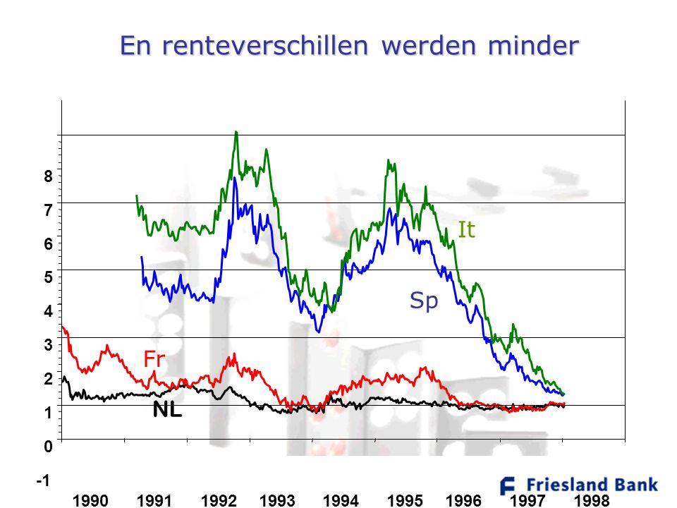 199019911992199319941995199619971998 0 1 2 3 4 5 6 7 8 NL Fr Sp It En renteverschillen werden minder