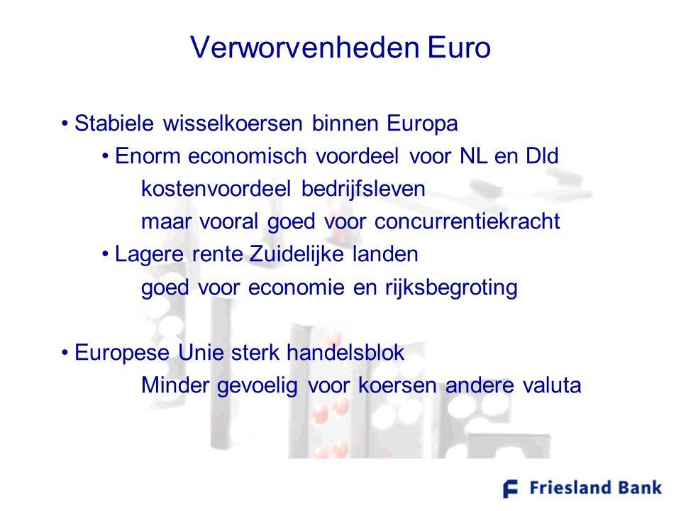 Verworvenheden Euro •Stabiele wisselkoersen binnen Europa •Enorm economisch voordeel voor NL en Dld kostenvoordeel bedrijfsleven maar vooral goed voor concurrentiekracht •Lagere rente Zuidelijke landen goed voor economie en rijksbegroting •Europese Unie sterk handelsblok Minder gevoelig voor koersen andere valuta
