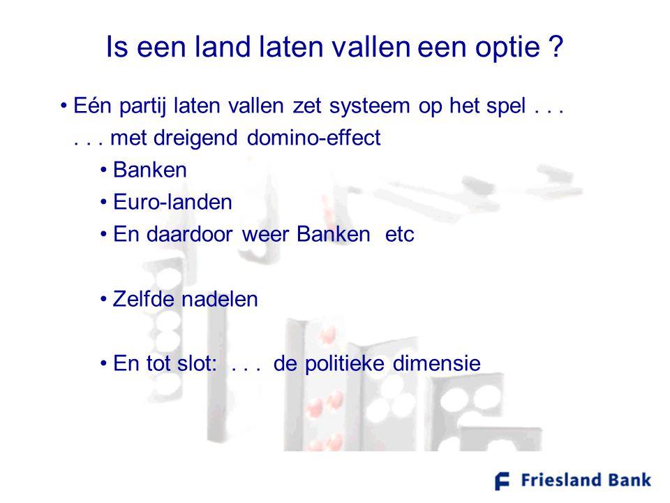 Is een land laten vallen een optie ? •Eén partij laten vallen zet systeem op het spel...... met dreigend domino-effect •Banken •Euro-landen •En daardo