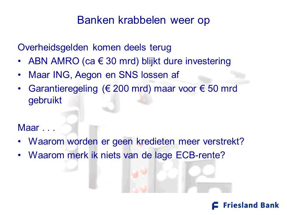 Banken krabbelen weer op Overheidsgelden komen deels terug •ABN AMRO (ca € 30 mrd) blijkt dure investering •Maar ING, Aegon en SNS lossen af •Garantieregeling (€ 200 mrd) maar voor € 50 mrd gebruikt Maar...
