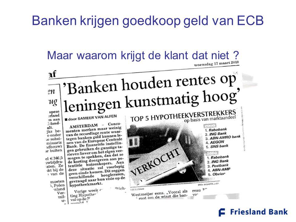 Banken krijgen goedkoop geld van ECB Maar waarom krijgt de klant dat niet