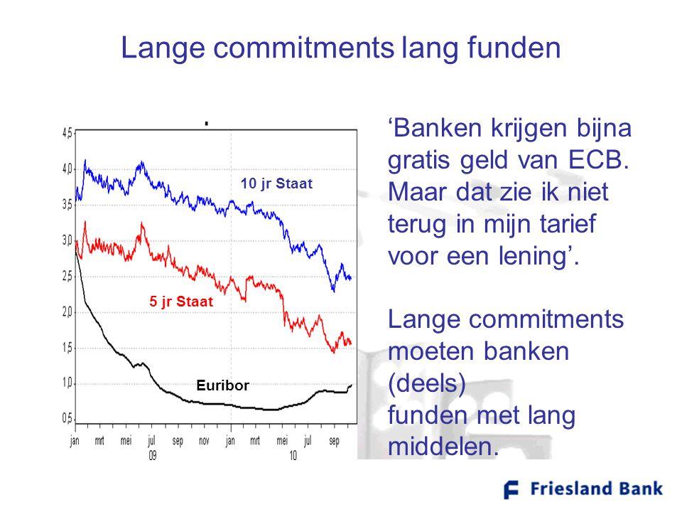 Lange commitments lang funden 'Banken krijgen bijna gratis geld van ECB. Maar dat zie ik niet terug in mijn tarief voor een lening'. Lange commitments