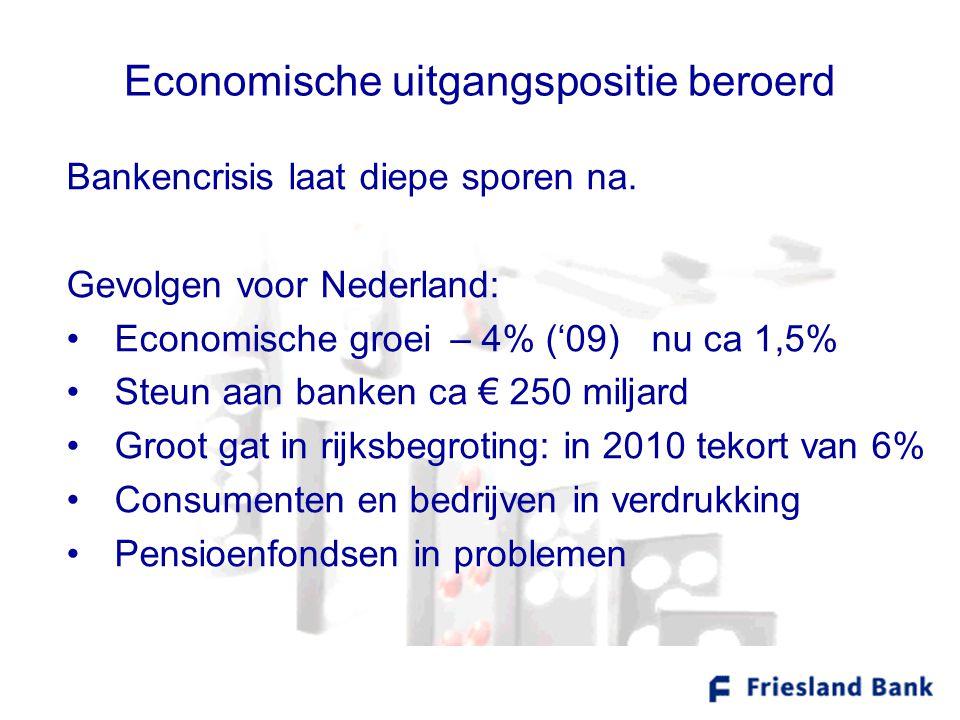 Economische uitgangspositie beroerd Bankencrisis laat diepe sporen na. Gevolgen voor Nederland: •Economische groei – 4% ('09) nu ca 1,5% •Steun aan ba