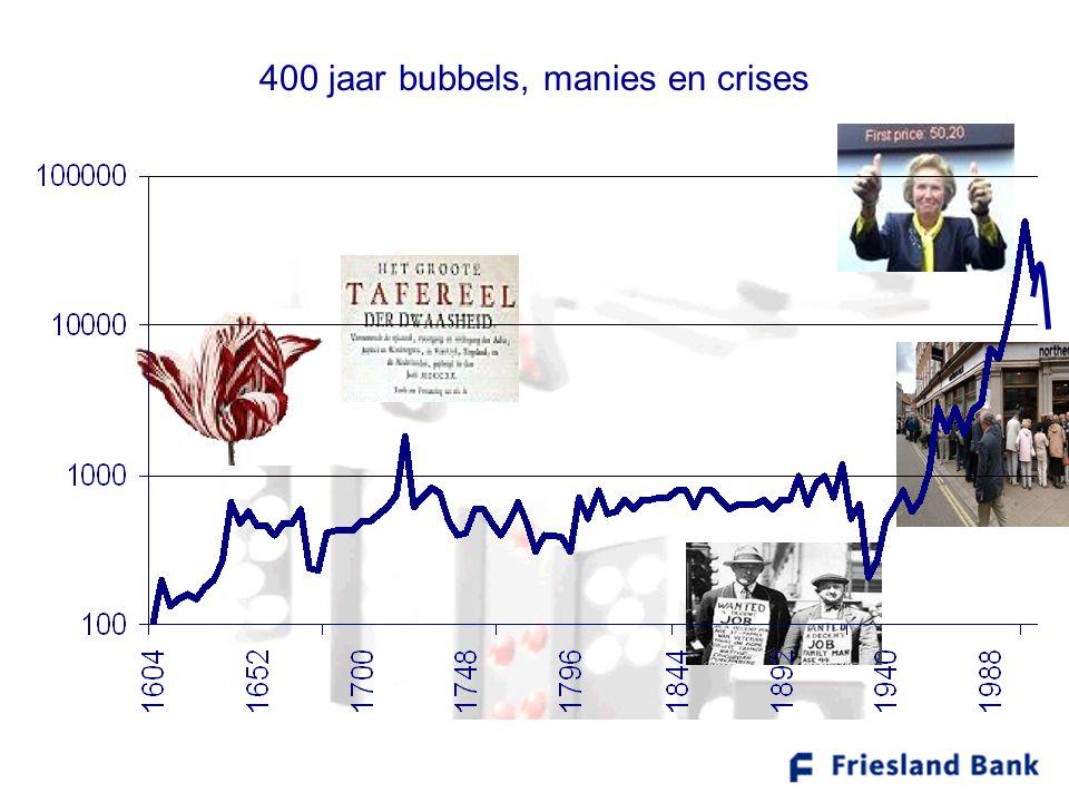 Amsterdam 400 jaar bubbels, manies en crises