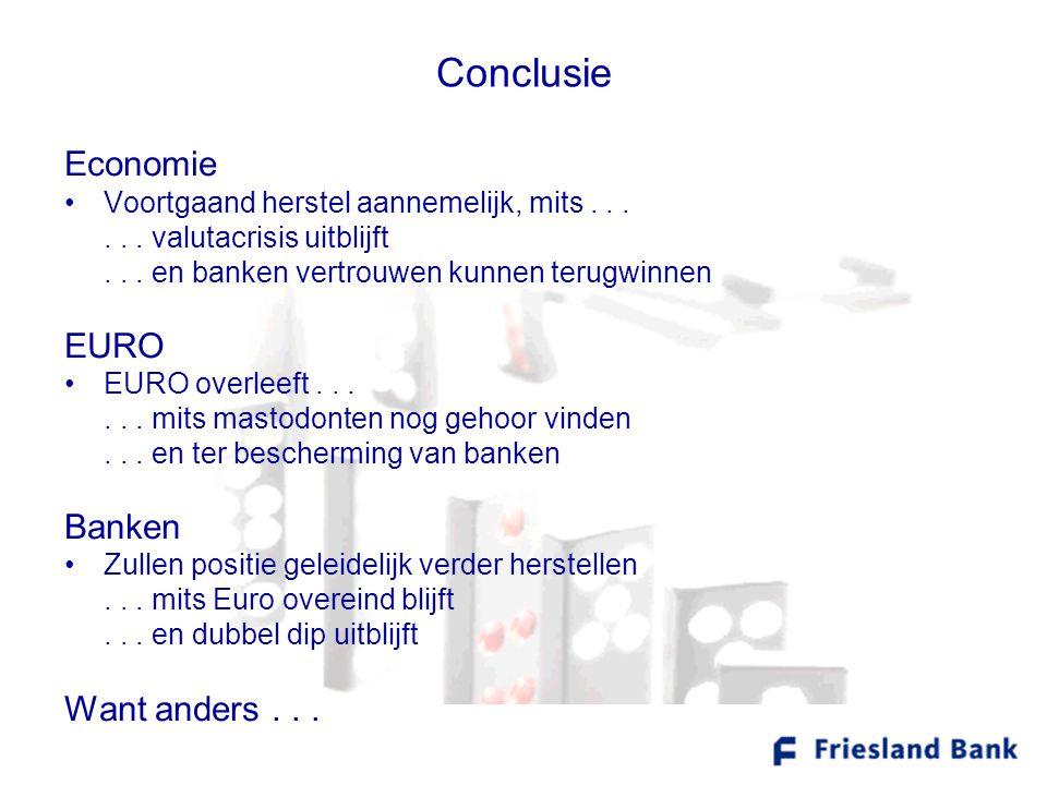 Conclusie Economie •Voortgaand herstel aannemelijk, mits...... valutacrisis uitblijft... en banken vertrouwen kunnen terugwinnen EURO •EURO overleeft.