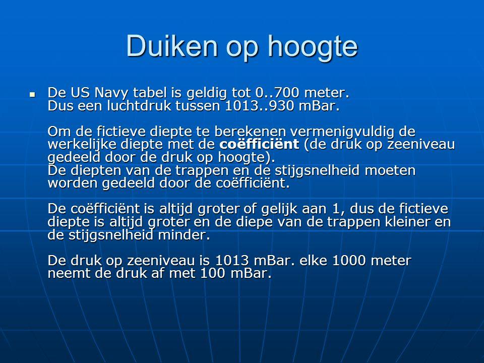 Duiken op hoogte  De US Navy tabel is geldig tot 0..700 meter.