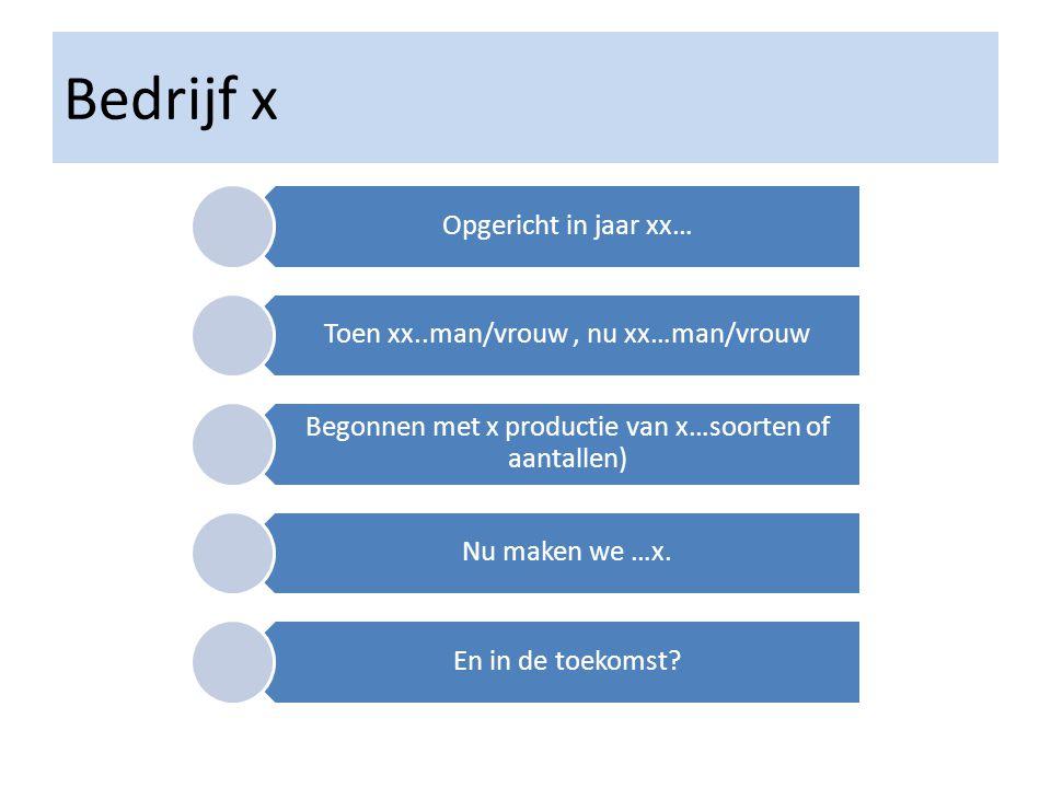 Bedrijf x Opgericht in jaar xx… Toen xx..man/vrouw, nu xx…man/vrouw Begonnen met x productie van x…soorten of aantallen) Nu maken we …x.