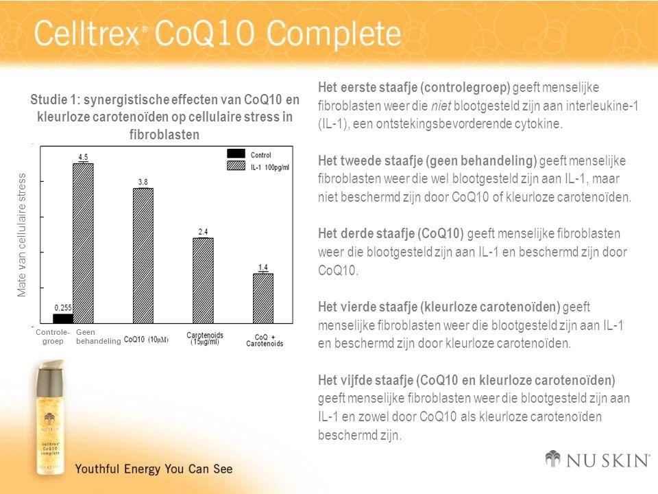 Mate van cellulaire stress Geenbehandeling Controle- groep Studie 1: synergistische effecten van CoQ10 en kleurloze carotenoïden op cellulaire stress
