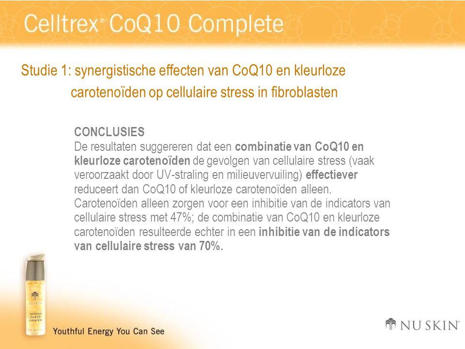 CONCLUSIES De resultaten suggereren dat een combinatie van CoQ10 en kleurloze carotenoïden de gevolgen van cellulaire stress (vaak veroorzaakt door UV-straling en milieuvervuiling) effectiever reduceert dan CoQ10 of kleurloze carotenoïden alleen.
