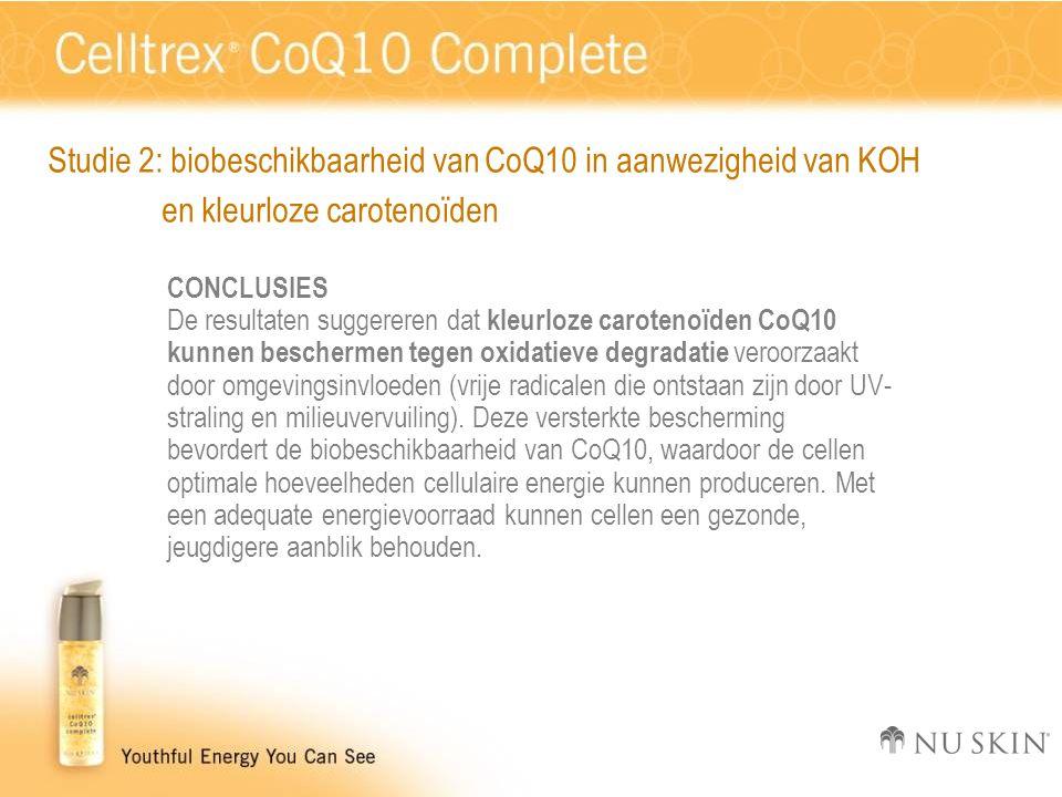 CONCLUSIES De resultaten suggereren dat kleurloze carotenoïden CoQ10 kunnen beschermen tegen oxidatieve degradatie veroorzaakt door omgevingsinvloeden (vrije radicalen die ontstaan zijn door UV- straling en milieuvervuiling).