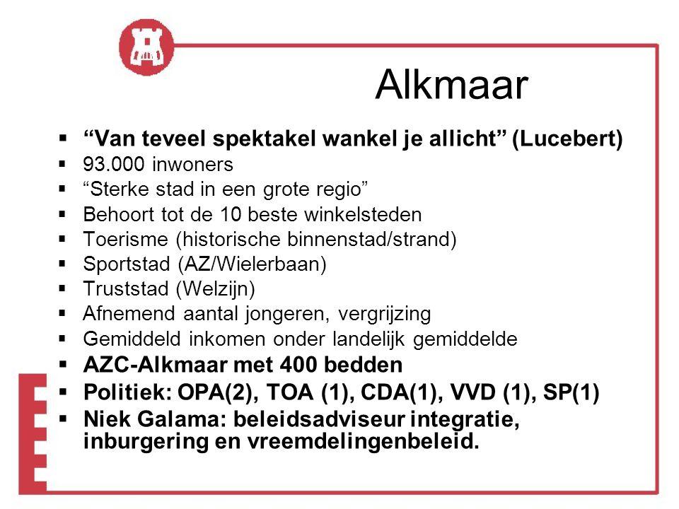 Alkmaar  Van teveel spektakel wankel je allicht (Lucebert)  93.000 inwoners  Sterke stad in een grote regio  Behoort tot de 10 beste winkelsteden  Toerisme (historische binnenstad/strand)  Sportstad (AZ/Wielerbaan)  Truststad (Welzijn)  Afnemend aantal jongeren, vergrijzing  Gemiddeld inkomen onder landelijk gemiddelde  AZC-Alkmaar met 400 bedden  Politiek: OPA(2), TOA (1), CDA(1), VVD (1), SP(1)  Niek Galama: beleidsadviseur integratie, inburgering en vreemdelingenbeleid.
