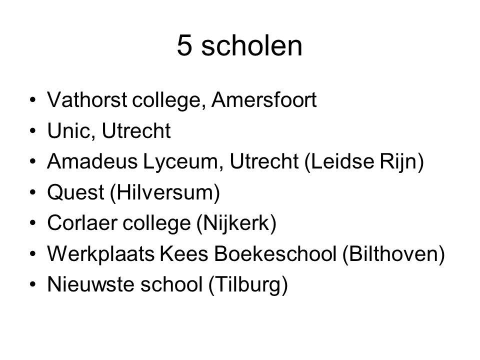 5 scholen •Vathorst college, Amersfoort •Unic, Utrecht •Amadeus Lyceum, Utrecht (Leidse Rijn) •Quest (Hilversum) •Corlaer college (Nijkerk) •Werkplaats Kees Boekeschool (Bilthoven) •Nieuwste school (Tilburg)