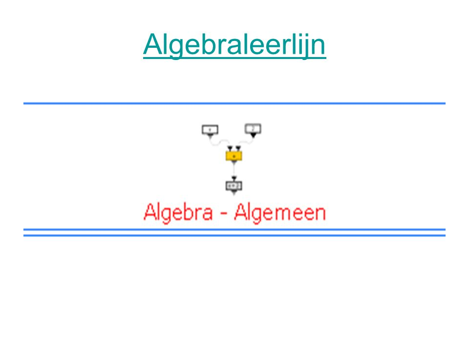 Algebraleerlijn