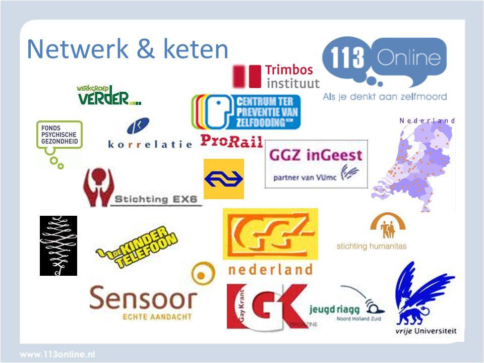 Netwerk & keten