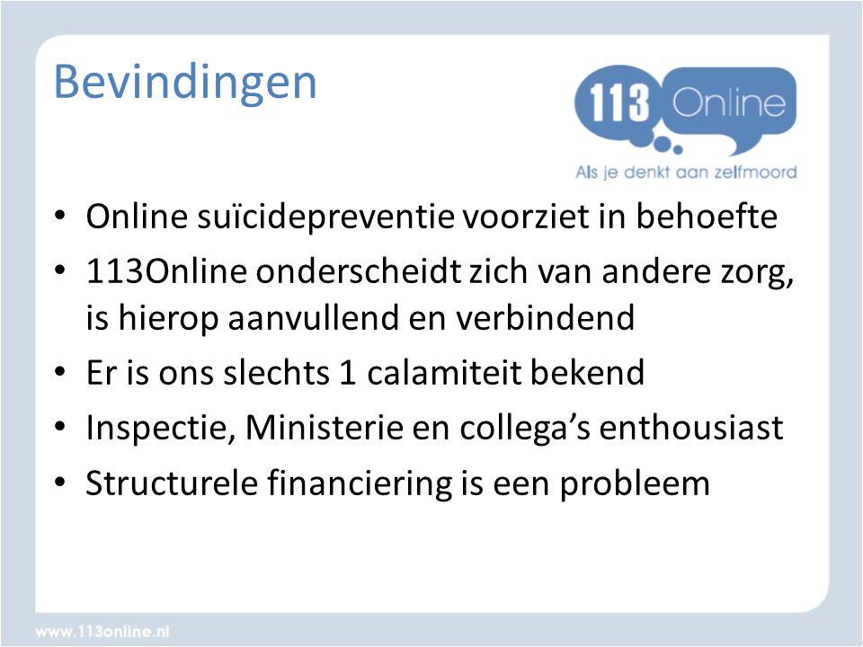 Bevindingen • Online suïcidepreventie voorziet in behoefte • 113Online onderscheidt zich van andere zorg, is hierop aanvullend en verbindend • Er is o
