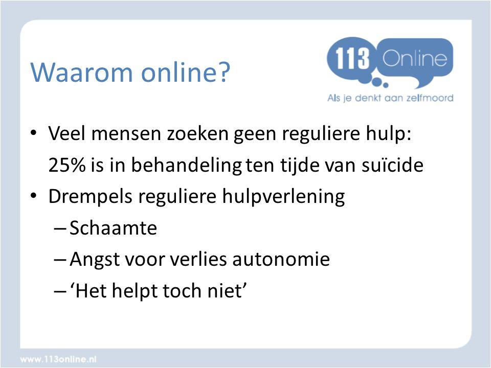 Waarom online? • Veel mensen zoeken geen reguliere hulp: 25% is in behandeling ten tijde van suïcide • Drempels reguliere hulpverlening – Schaamte – A