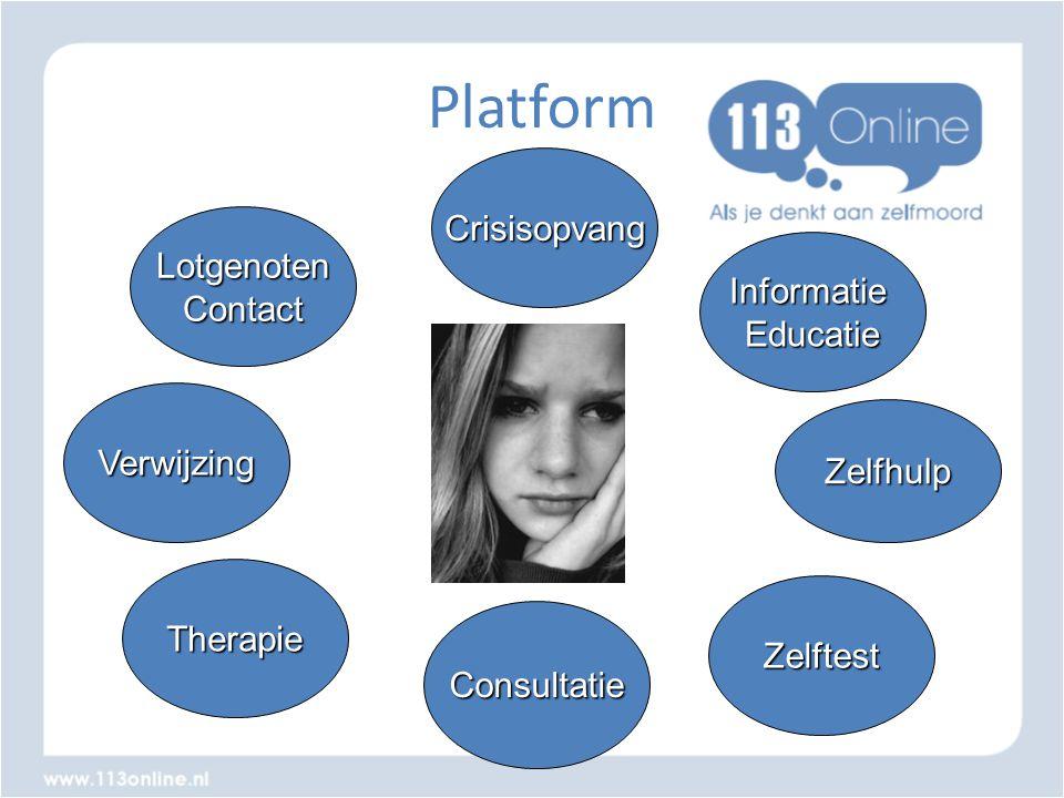 Platform Zelftest Crisisopvang Zelfhulp LotgenotenContact Therapie InformatieEducatie Consultatie Verwijzing