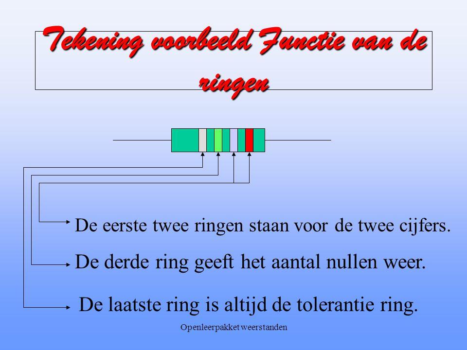 Openleerpakket weerstanden Functie van de ringen. Weerstanden met vier ringen.  De eerste twee ringen geven de eerste twee getallen weer  De derde r