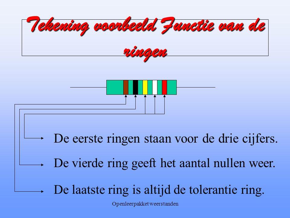 Openleerpakket weerstanden Vervolg functie van de ringen. Weerstanden met vijf ringen. •De eerste drie ringen geven de eerste drie getallen weer •De v