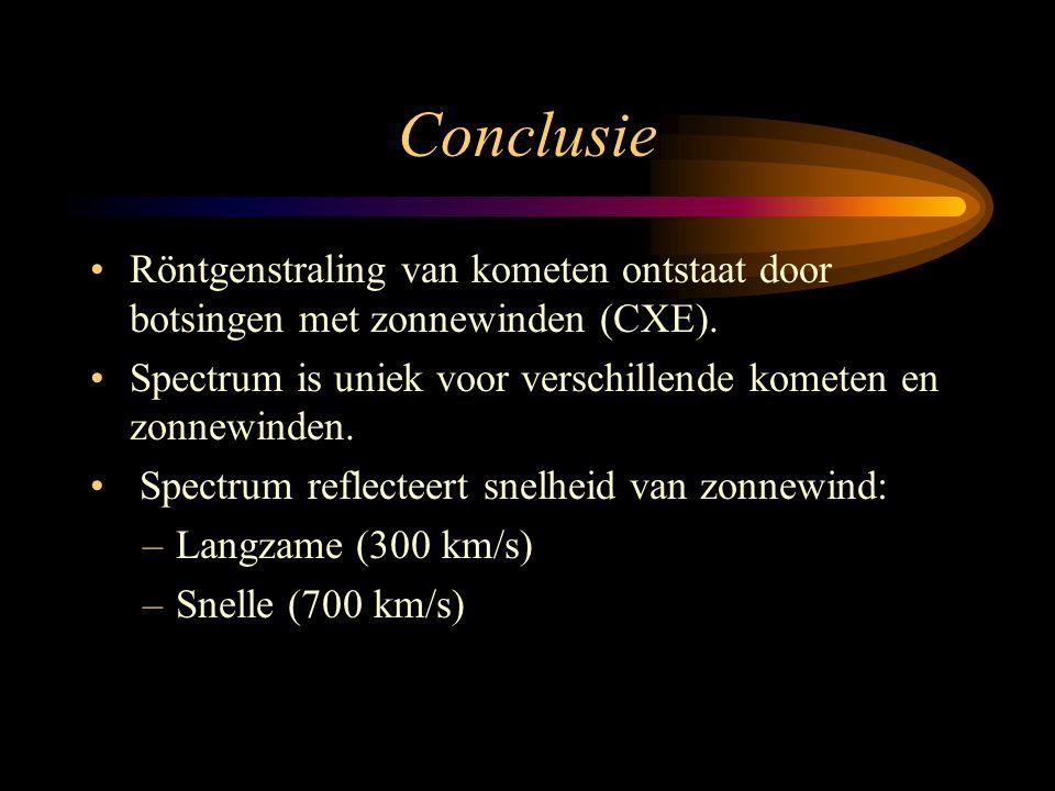 Conclusie •Röntgenstraling van kometen ontstaat door botsingen met zonnewinden (CXE). •Spectrum is uniek voor verschillende kometen en zonnewinden. •