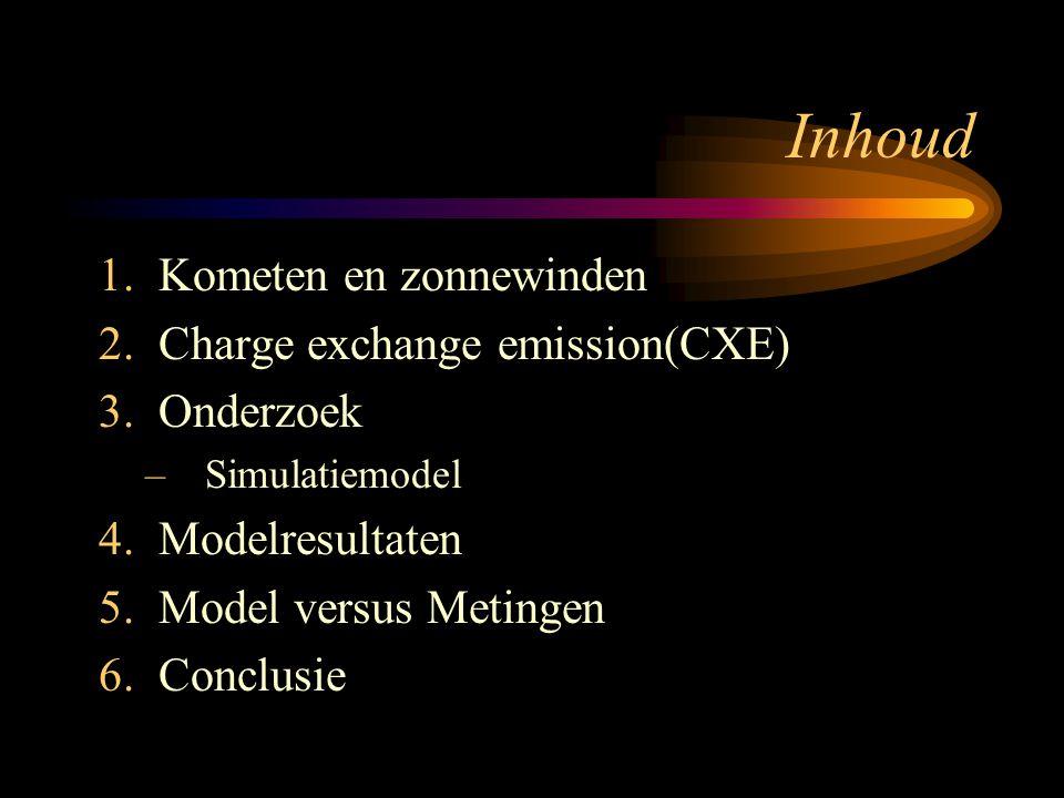 Inhoud 1.Kometen en zonnewinden 2.Charge exchange emission(CXE) 3.Onderzoek –Simulatiemodel 4.Modelresultaten 5.Model versus Metingen 6.Conclusie