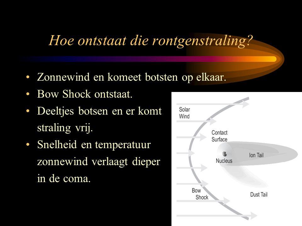 Botsingen met komeetgaseen