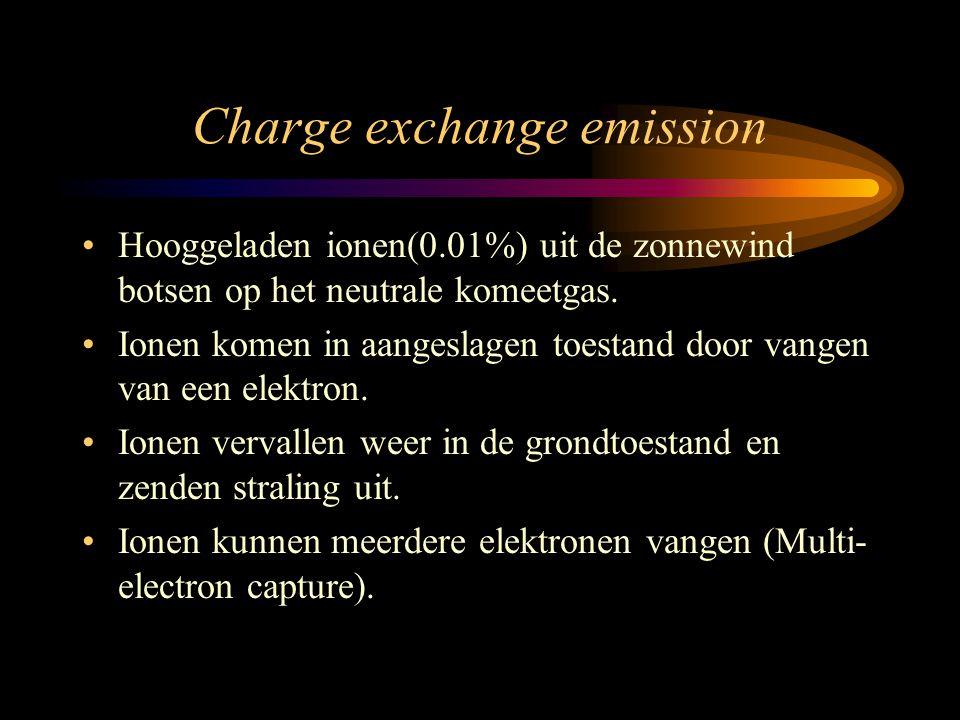 Charge exchange emission •Hooggeladen ionen(0.01%) uit de zonnewind botsen op het neutrale komeetgas. •Ionen komen in aangeslagen toestand door vangen