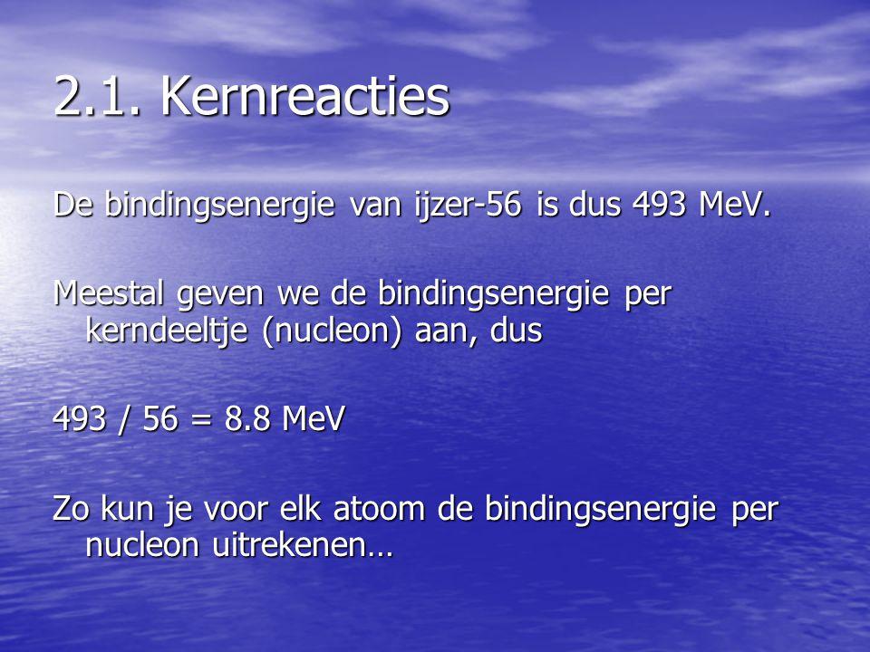 2.1.Kernreacties De bindingsenergie van ijzer-56 is dus 493 MeV.