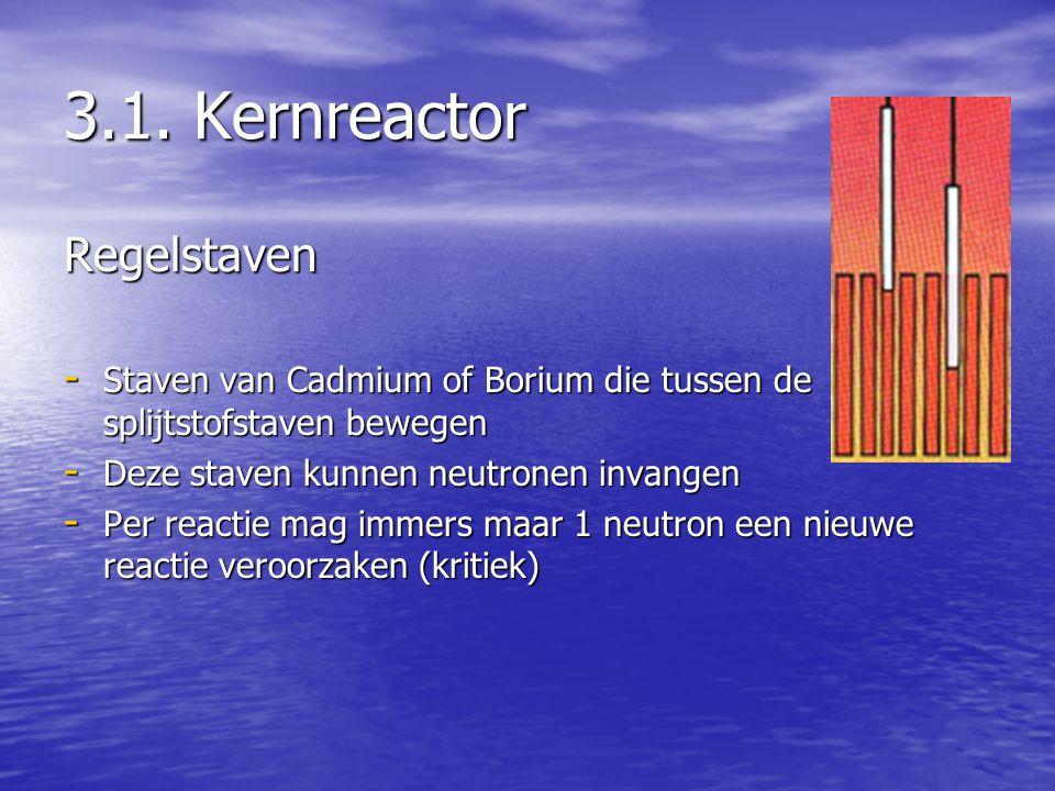 3.1. Kernreactor Regelstaven - Staven van Cadmium of Borium die tussen de splijtstofstaven bewegen - Deze staven kunnen neutronen invangen - Per react