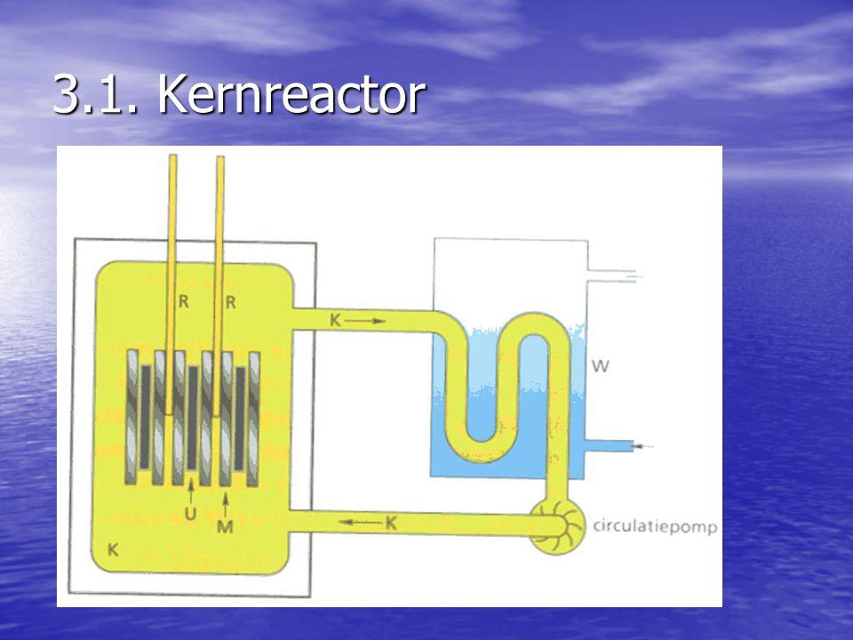 3.1. Kernreactor