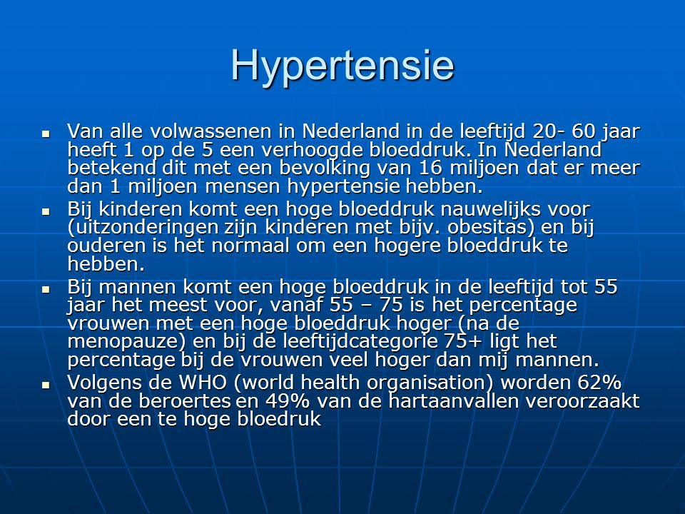 Hypertensie  Van alle volwassenen in Nederland in de leeftijd 20- 60 jaar heeft 1 op de 5 een verhoogde bloeddruk. In Nederland betekend dit met een