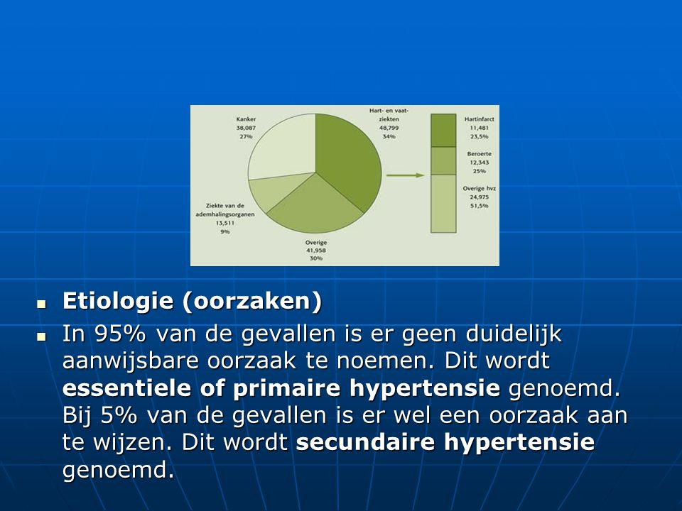  Etiologie (oorzaken)  In 95% van de gevallen is er geen duidelijk aanwijsbare oorzaak te noemen. Dit wordt essentiele of primaire hypertensie genoe