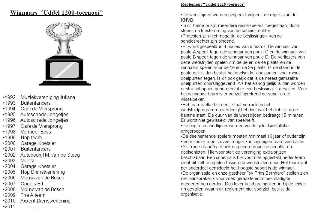 """Reglement """"Uddel 1219 toernooi"""" •De wedstrijden worden gespeeld volgens de regels van de KNVB. •In dit toernooi zijn meerdere wisselspelers toegestaan"""