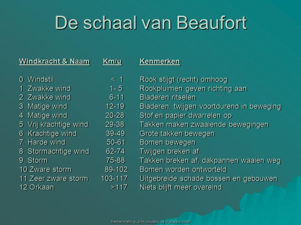 Samenstelling: pim wouters.de digitale school Windkracht & Naam Km/u Kenmerken 0 Windstil 117Niets blijft meer overeind De schaal van Beaufort