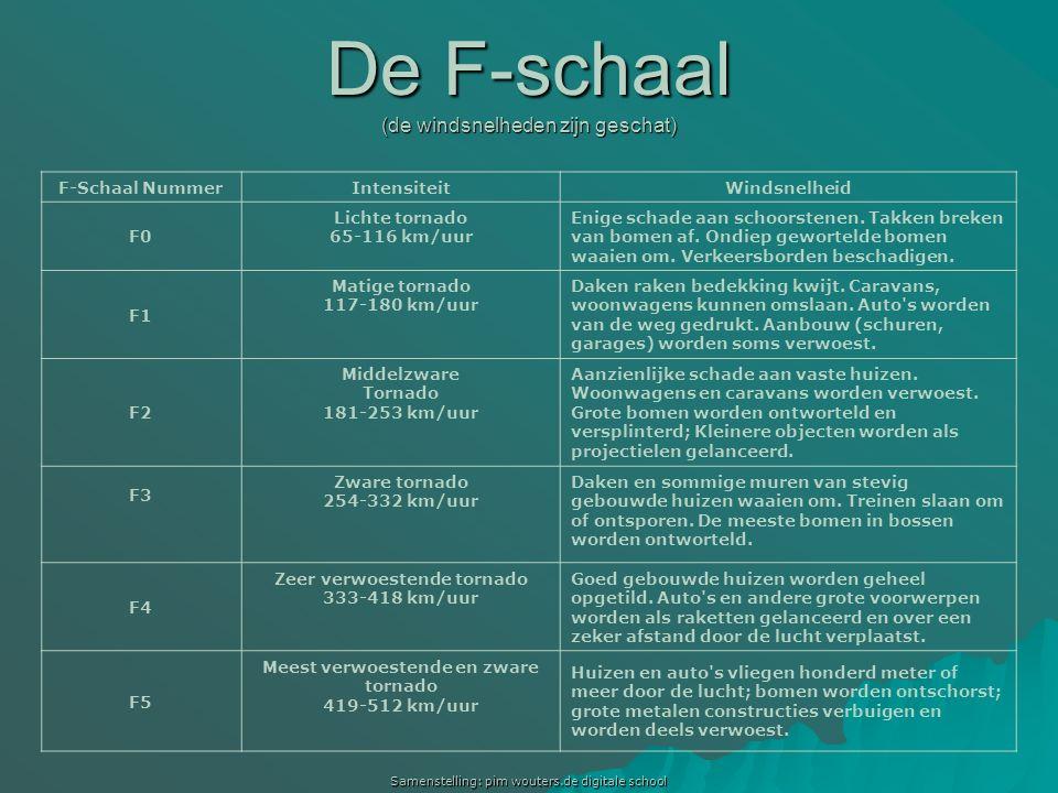 Samenstelling: pim wouters.de digitale school De F-schaal (de windsnelheden zijn geschat) F-Schaal NummerIntensiteitWindsnelheid F0 Lichte tornado 65-