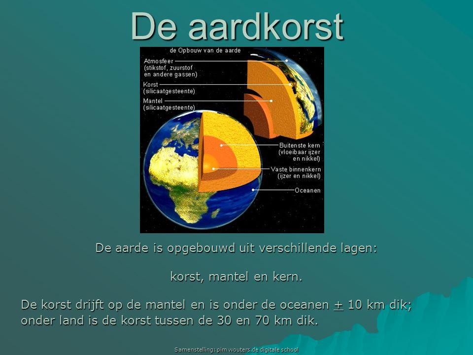 Samenstelling: pim wouters.de digitale school De aarde: altijd in beweging De aarde draait in 24 uur om zijn eigen as en ook nog eens in 365 dagen om de zon.