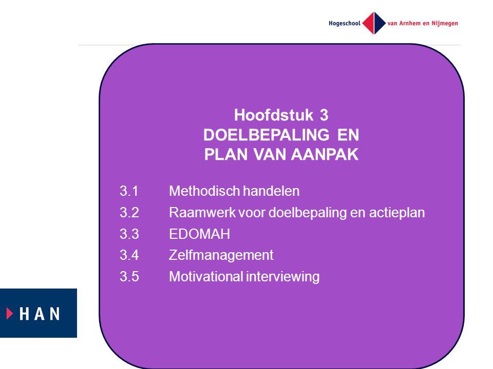 Hoofdstuk 3 DOELBEPALING EN PLAN VAN AANPAK 3.1Methodisch handelen 3.2Raamwerk voor doelbepaling en actieplan 3.3 EDOMAH 3.4 Zelfmanagement 3.5Motivat