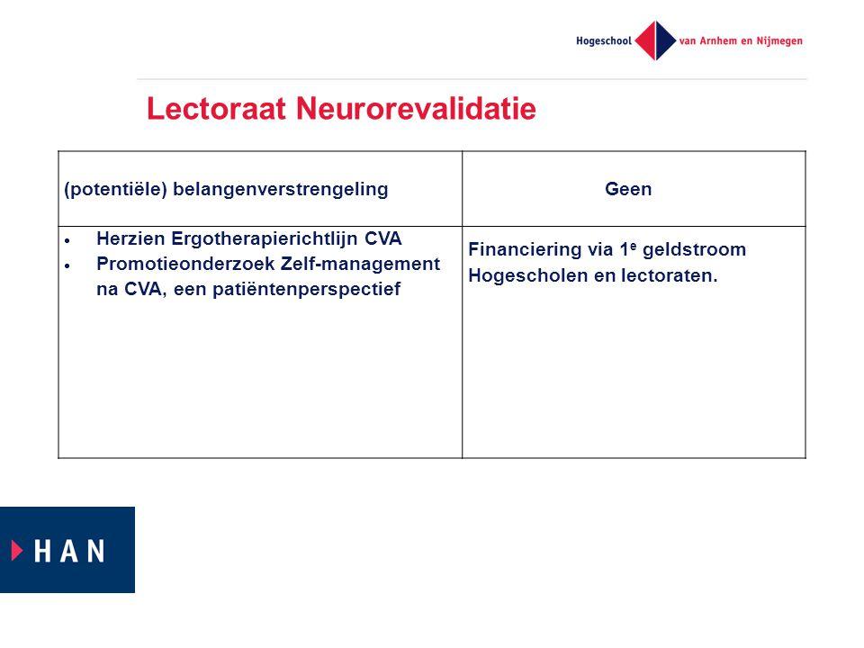 (potentiële) belangenverstrengelingGeen  Herzien Ergotherapierichtlijn CVA  Promotieonderzoek Zelf-management na CVA, een patiëntenperspectief Finan